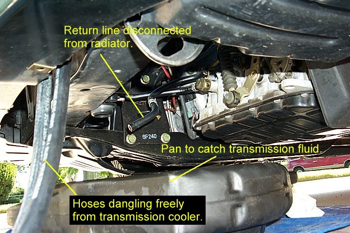 How To Flush Automatic Transmission Fluid What Atf To Use